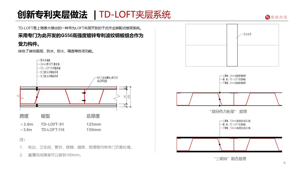 LOFT夹层-6