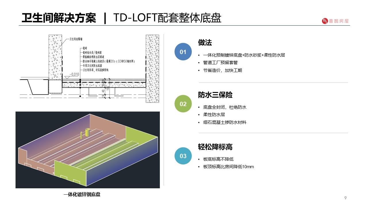 LOFT夹层-9