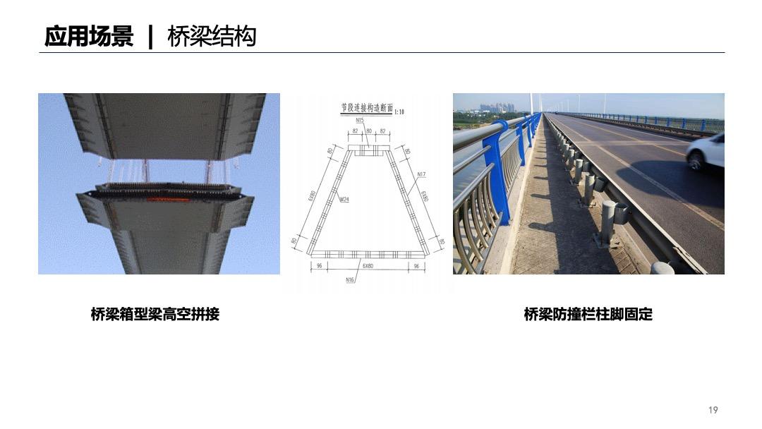 单边螺栓-应用场景-桥梁结构